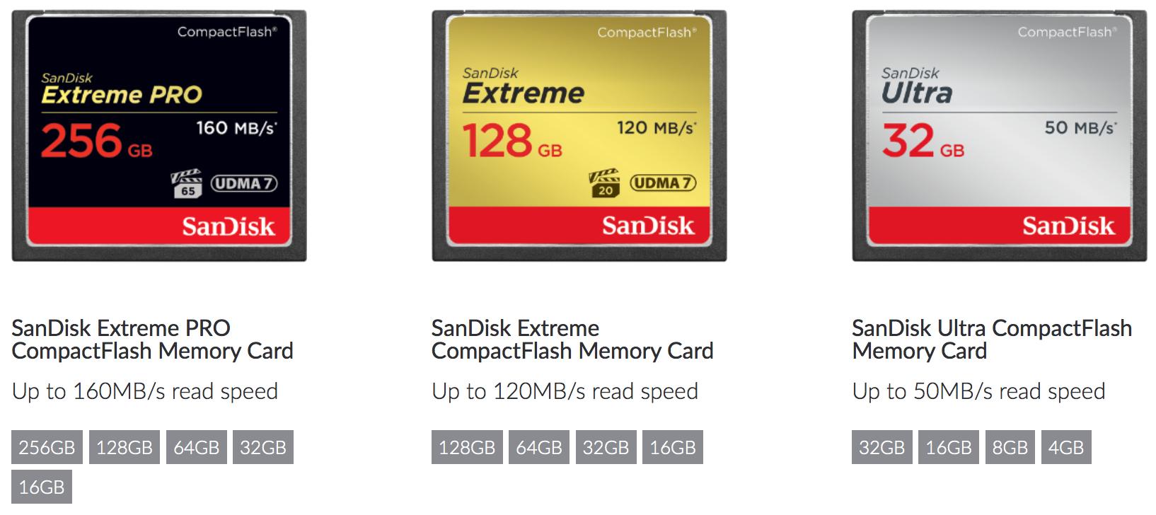 Karty pamięci Sandisk Ultra Extreme i Extreme Pro